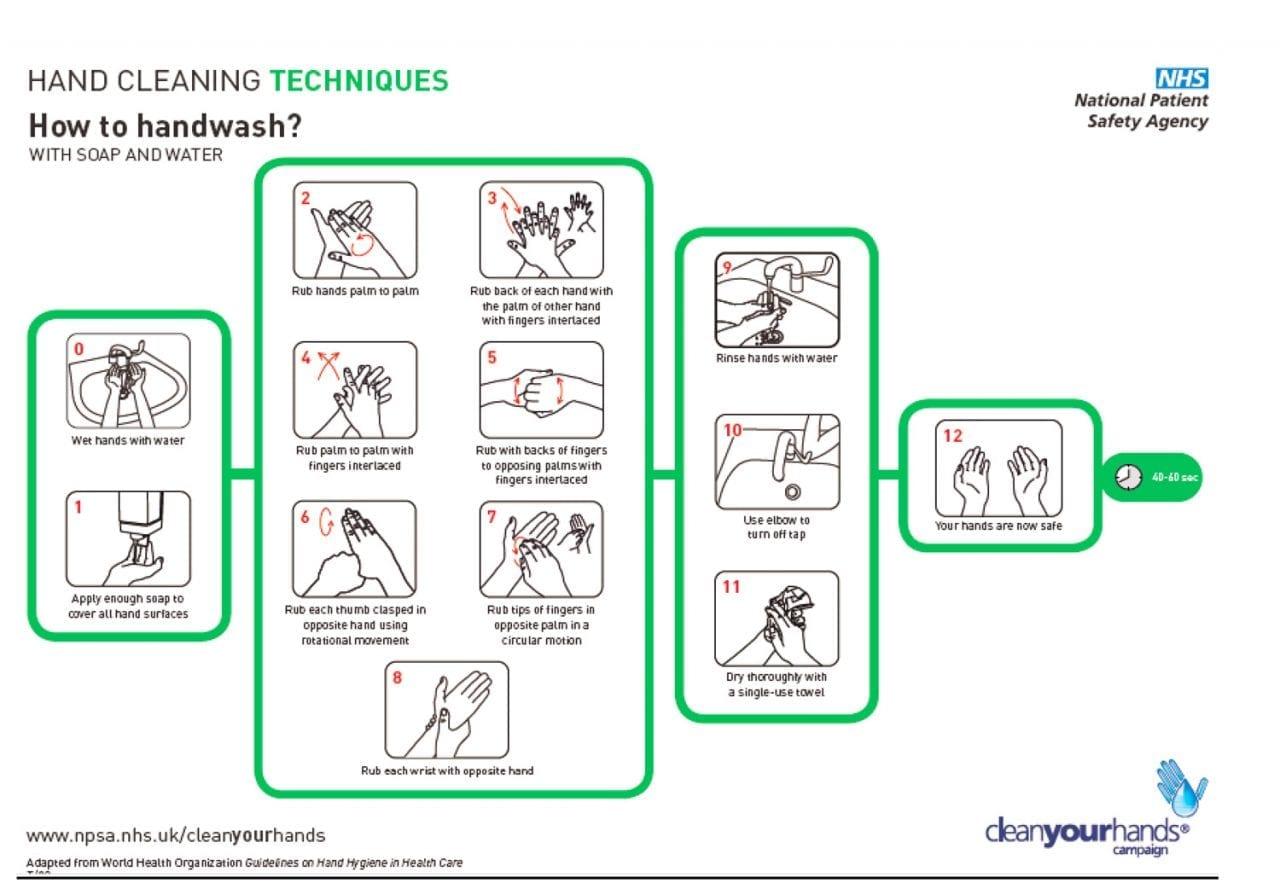 Handwashing_techniques-How-to-Handwash-01